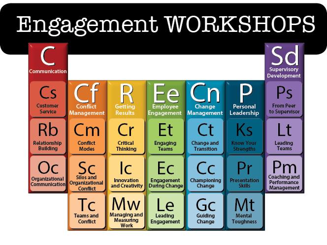 Learning Workshops